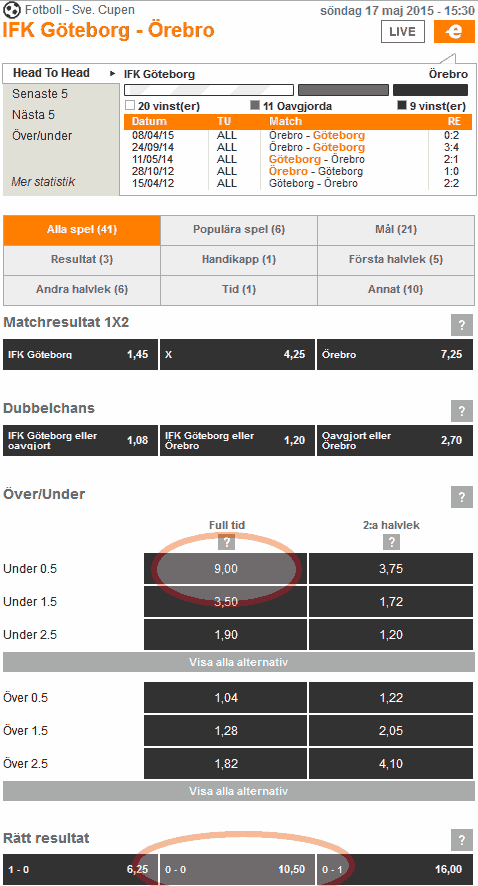 Skärmdump över odds på match