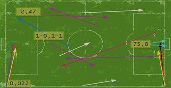 fotbollsplan med pilar och siffror