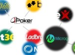 Bild med pokernätverk och spelbolag